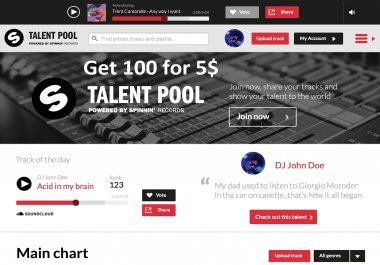 100 spinning Records Talent pool votes for your contest