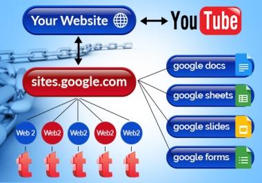 Domain Authority Google Stacking HIGH DA GOOGLE RANK HIGHER