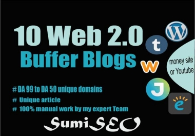 manually do 10 Web 2.0 Buffer Blog with Login, Unique Content, Image and Video