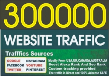 300,000 Low Bounce Niche Targeted Traffic