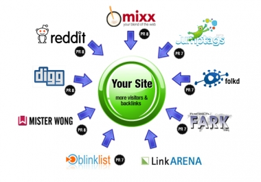 Get Fast 15+ Manual bookmarking using Top High PR PA DA