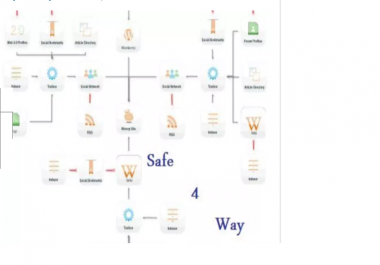 Use Senuketng To Create High Quality, Google Friendly Backlinks