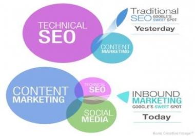 Rank your website with 200 high pr manually seo backlinks