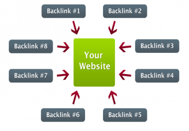 Backlink builder software to build huge unlimited links.