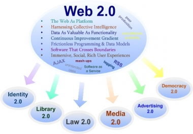 Promot your web site with by web 2.0  10 web 2.0