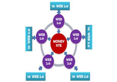 5 SITE WEB 2.0 LINK WHEEL