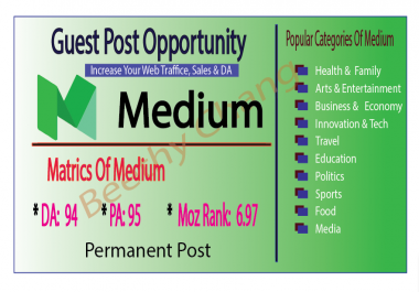 Write And Publish Guest Post On Medium DA 94