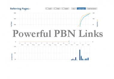 Multi-PBN Network: Add Forty-Five DoFollow PBN Links High DA PA CT TF