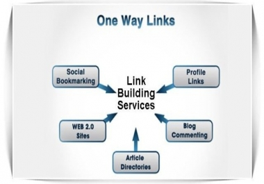 Do Manual Link Building