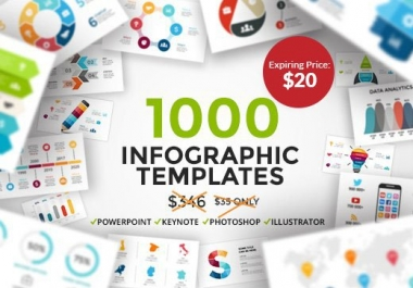 1000 Infographic Templates Bundle