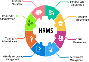 HRMS /Payroll System