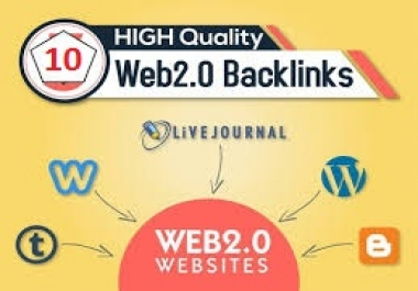 Create10 Web 2,0 Contextual Backlinks,For SEO