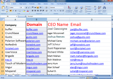 Do 1000 Email Addresses Owner, CEO, CFO, Director For You.