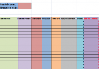 Simple spreadsheet for salesmen commission