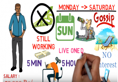 Get professional whiteboard animation for any concept