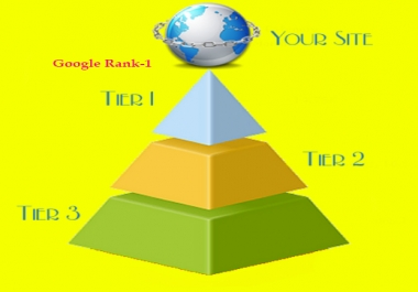 Get TOP Google Rank's To Your Website With My All-In-One SEO Backlinking Package