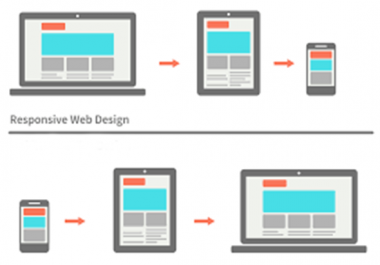 Be Your Web Designer And Web Developer