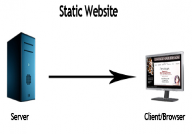 Responsive static website for your business