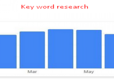 Ikeyword research for your website
