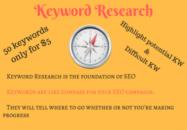 In-depth keyword research for search engine ranking