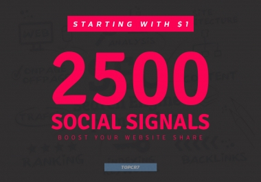 Boost Your Website Share 2500+ Powerful Social Signals Backlinks with super fast speed