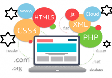 Do responsive  Develop HTML website, PSD to HTML page