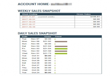 show you Secret Clickbank Affiliate Marketing Trick