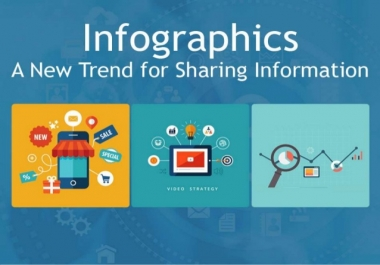 25 Infographics Submission Sharing Manually