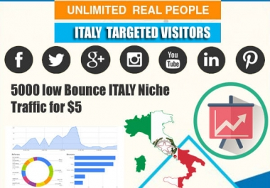 send italy 5,000 genuine real people traffic
