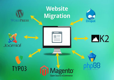 Transfer Websites To Another Host, Website Migration