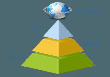 ULTIMATE High DA Web 2.0 Backlink Pyramid