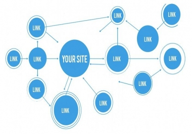 50 Social Network Backlinks For Your Website