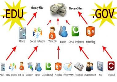 75 EDU & GOV Backlinks + 1000 social signals for your site