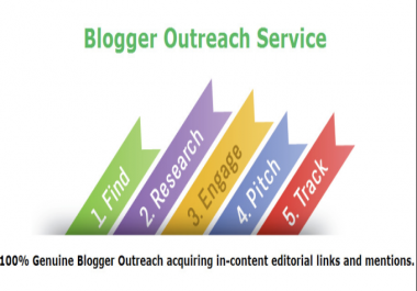 Blogger Outreach Service, Premium Guest Posts From Real Blogs