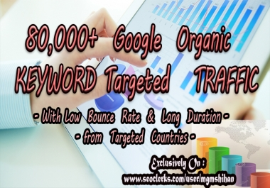 80K+ Keyword Targeted Web TRAFFIC with Low Bounce Rate