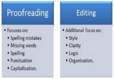 proofread and edit 1,500 words of anything in english correctly