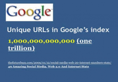 All possible 500 google Index URL penetrate will be give in to