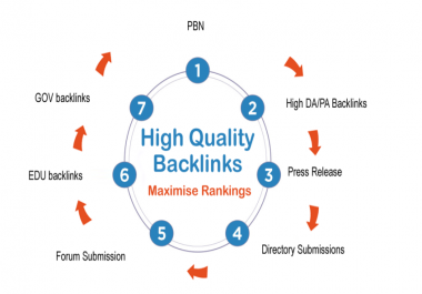 Super Fast 10 Manual TF CF DA PA 15 + to 10 Dofollow Homepage PBN Backlinks