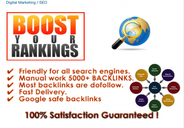 Put Your Site On First Page Google Search With 3,000 Backlinks