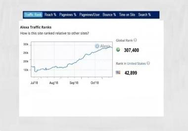 Improve USA Alexa Ranking Below Top 90K