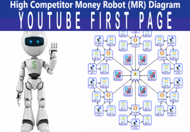 Skyrocket Your Video to first page with Money Robot SEO Package