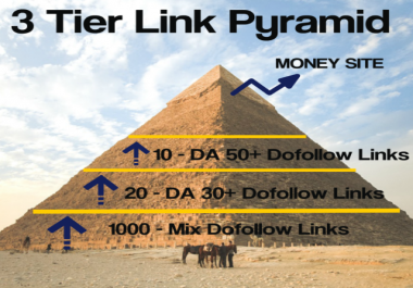 3 Tier Dofollow DA 50+ Link Pyramid