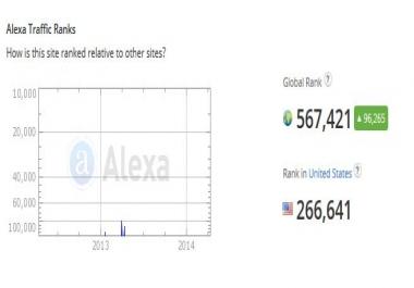 I Will Improve Your USA Alexa Rank Below Top 100k