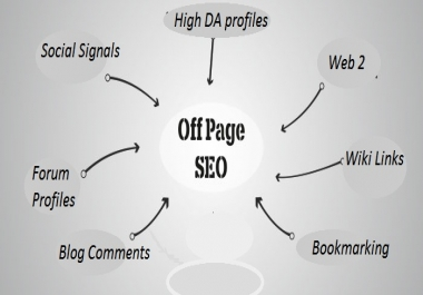5 High Quality Manually Built Backlinks Daily | Rank in 2018