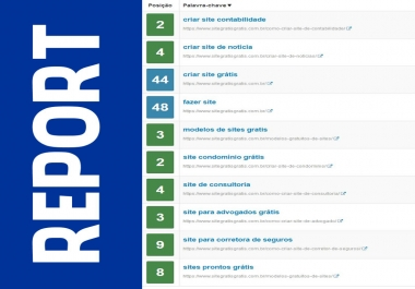 Position report of 10 keywords on google