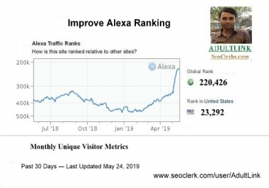 improve your Alexa Ranking below USA 81k and Global 810k