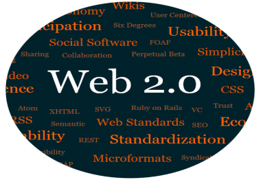 10 Manual Niche Related Web 2.0 Post Links with Login Fast Delivery