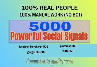 H Q 5000 Best Powerful Social Signals