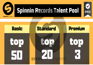 100 Instant Up Track On Top Spinnin Records Talent Pool