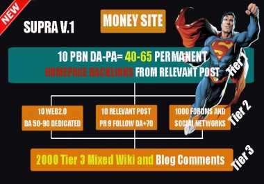 Shoot Your Site Into Google 1st Page By My Tiered 3 Pushing Quality Backlinks Suprav1